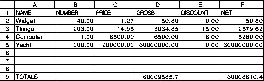 simply scheme introducing computer science ch 24 example a spreadsheet program