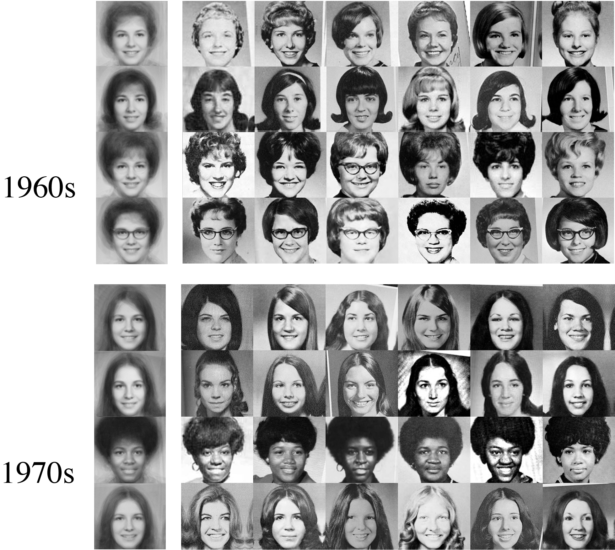 Fashions And Clothes Styles From 50 Years What Do You ...
