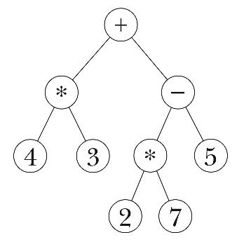 Simply Scheme: Introducing Computer Science ch 18: Trees