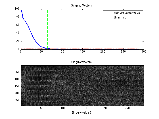 ESPIRiT Reconstruction with L1-Wavelet Demo