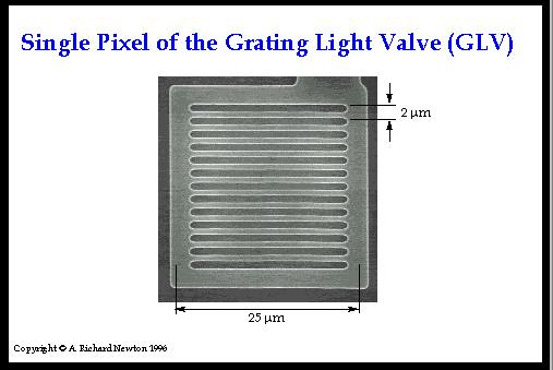 Single Pixel Of The Grating Light Valve Glv