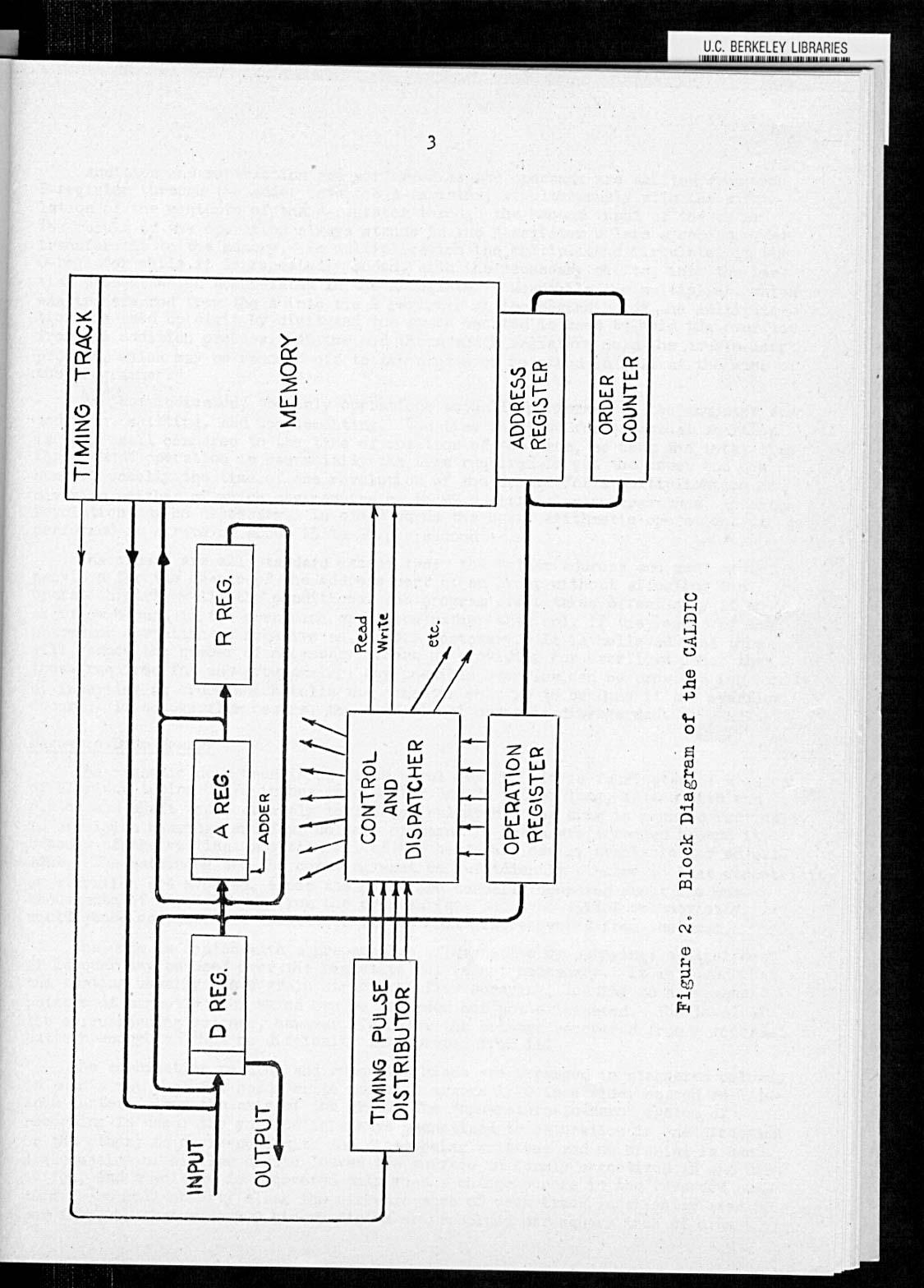 Indexhtml Year 2 Block Diagram Computer