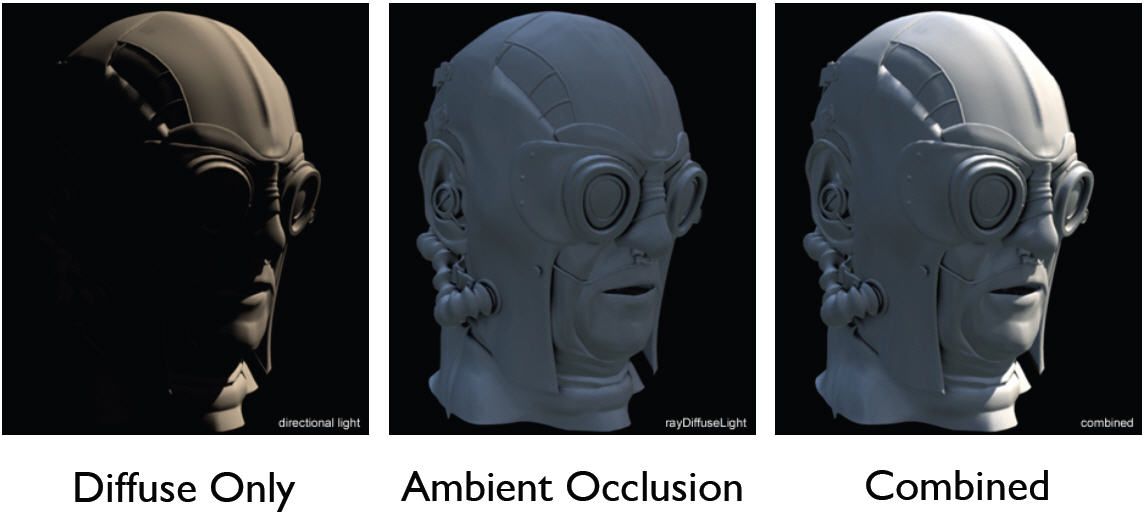 Ambient Occlusion is a u201chacku201d to create more realistic ambient illumination cheaply : occlusion lighting - www.canuckmediamonitor.org