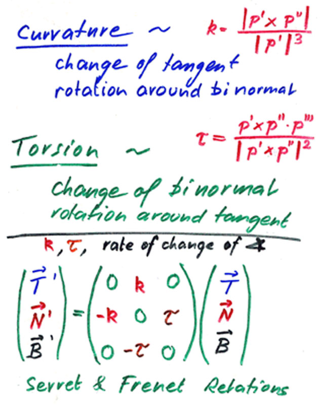 CS284 Lecture Page