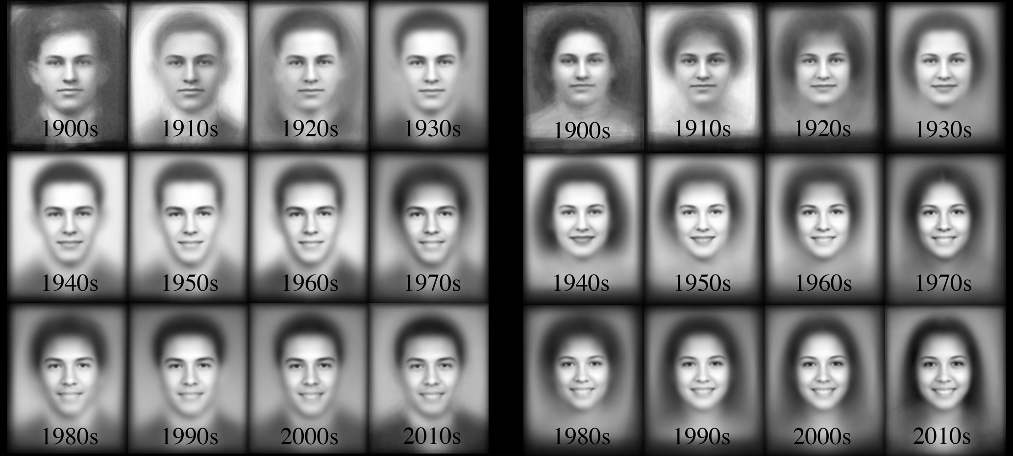 decade average images for the 20th century